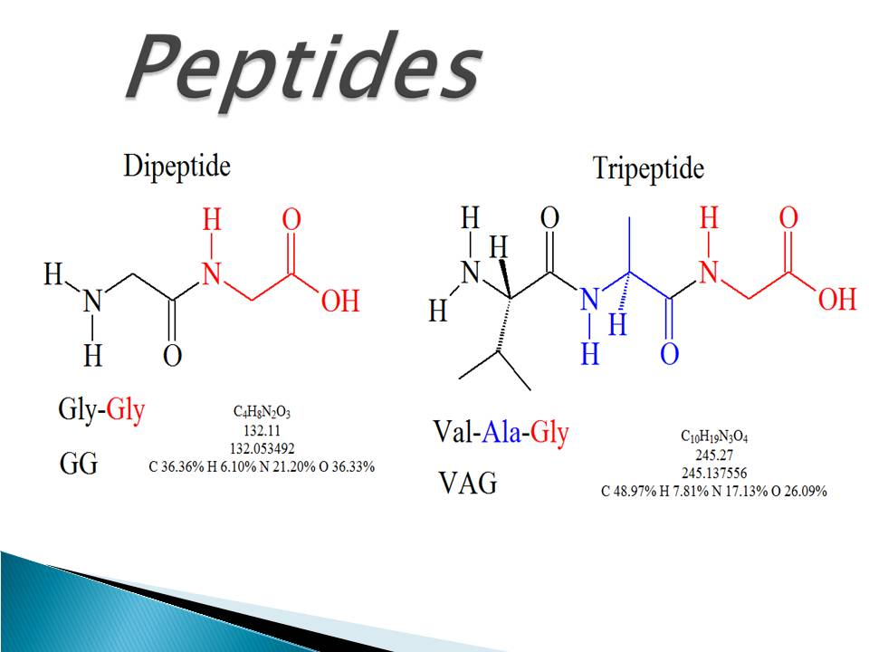 Peptides Feature